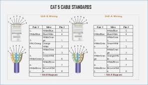 wiring diagram for cat5 cable likeable 568b straight through Cat5e Connector Diagram wiring diagram for cat5 cable likeable 568b straight through