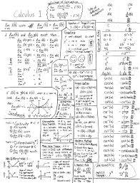 Exponential Algebra Cheat Sheet Google Search Pinteres