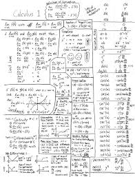 exponential algebra cheat sheet google search