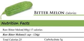Cantaloupe Nutrition Chart How Many Calories In Bitter Melon How Many Calories Counter