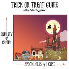 Trick Or Treat Funny Quotes 24 Questions Britain Has For America About Halloween Samhain 2