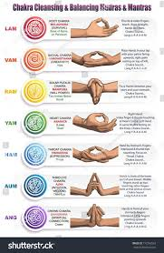 A Table Of Meanings Colors Symbols Signs And Gestures For