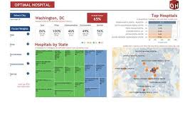 Uva Health System My Chart 41 Battle Building Uva Children S Hospital Mychart Uva