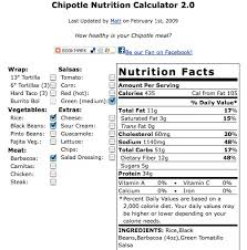 Chipotle Nutrition Chart The Chipotle Nutrition Calculator Reflections