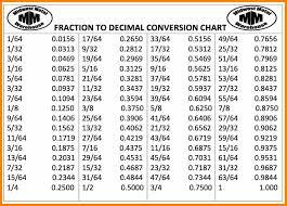 73 Expert Machinist Fraction Chart