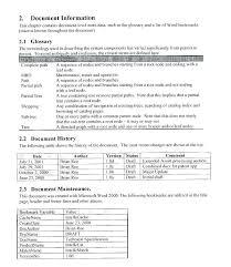 Nursing Narrative Charting Examples Charting Auf Deutsch Iamfree Club