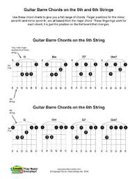 Acoustic Music Tv Pdf Chart For All The Guitar Barre Chords