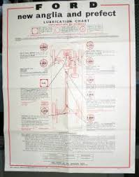 Castrol Oil Chart Old Castrol Oil Lubrication Chart New Ford Anglia And