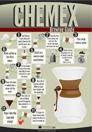 I recommend starting with 10 grams (or around 2 table spoons) of coffee for every 6 ounces (or 150 grams) of water. Chemex Chemex Coffee Coffee Brewing Coffee Drinks