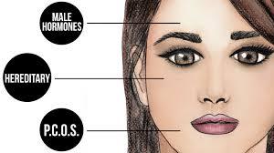 Why women get facial hair