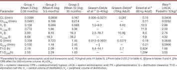 Phenergan Dosage Chart Phenergan Elixir Over The Counter Uk Phenergan Syrup Side