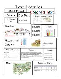 Nonfiction Text Features Anchor Chart Printable Text Features Non Fiction Lessons Tes Teach