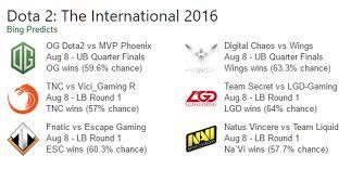 bing predicts esports dota 2 s the international 2016 bing