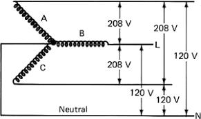 single phase 30a 208v wye 208v single phase receptacle at 208v Receptacle Wiring Diagram