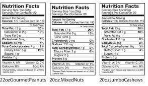 Nuts Nutrition Chart Nutritional Information