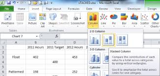 Create Combination Stacked Clustered Charts In Excel User Friendly