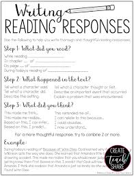 reader response essay examples reading response to introduction in handbook of race and ethnic