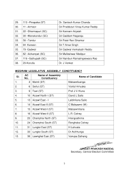 Mla List Telangana Assembly Election 2018 Bjp Release Candidate List Of 38
