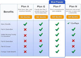 Medicare Comparison Chart Newjerseymedicareplan Com See Best Plans Rates Quotes