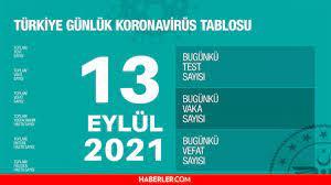 Son Dakika: Bugünkü vaka sayısı açıklandı mı? 13 Eylül 2021 koronavirüs  tablosu yayınlandı mı? Türkiye'de bugün kaç kişi öldü? Bugünkü Covid tablosu!  | Or6.Net Teknoloji v