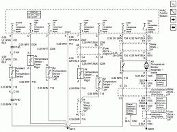 2007 chevrolet colorado wiring diagram wiring diagram simonand 2007 gmc sierra wiring diagram at 2007 Chevy Silverado Wiring Diagram
