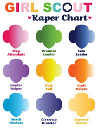 Girl Scouts Custom Trefoil Kaper Chart Iamstrawjenberry