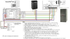 trane furnace wiring diagram trane xl 80 installation manual Goodman Thermostat Wiring Diagram trane heat pump electrical diagram need help wiring a thermostat trane furnace wiring diagram trane heat goodman thermostat wiring diagram blue wire