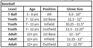 Catchers Mitt Size Chart 64 Symbolic Youth Catchers Gear Sizing Chart