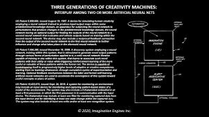 Creative Machine Designs Inc Imagination Engines Inc Home Of The Creativity Machine