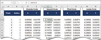 Excel Bullseye Chart Excel How To Make An Excel Lent Bulls Eye Chart