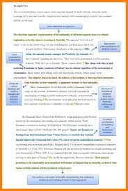 how to write an essay introduction example rio blog how to write an essay introduction example excellent body example 1 png
