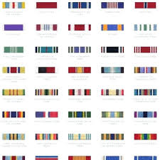 us navy decorations us army awards and decorations navy contemporary within army ribbons chart navy christmas