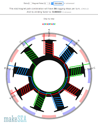wiki display the stator winding scheme is very simple