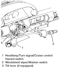 Silverado turn signal flasher location wiring diagram 97 dodge pickup at ww2 ww