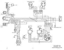 polaris snowmobile wiring diagram wiring diagram for you • ski doo voltage regulator wiring ski engine image polaris snowmobile wiring diagram polaris snowmobile electrical wiring diagrams