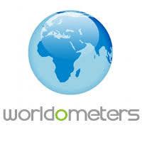 Worldometers Real Time World Statistics