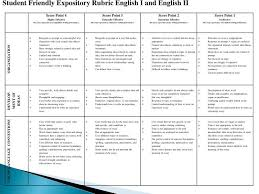 Persuasive Essay Rubric 2 Ppt Expository Writing Deconstructing The Prompt And Additive