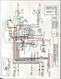 manx dune buggy wiring harness manx printable wiring rail buggy wiring harness rail wiring diagrams source