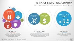 Strategy Presentation Three Phase Technology Strategy Timeline Roadmapping