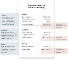 Understanding Balance Sheets Wave Blog