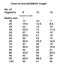Segmented Turning Chart Table Of Segment Lengths Click To Enlarge Wood Turning