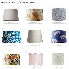 Patterned Lamp Shades