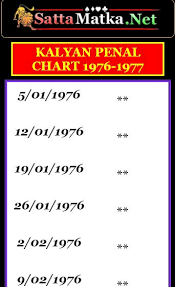12 Abundant Kalyan Penal Chart 2019