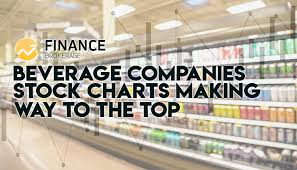 Gatorade Stock Chart Beverage Companies Stock Charts Making Way To The Top