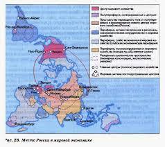Россия в современной мировой экономике Перспективы развития  Место России в мировой экономике