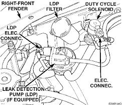 1996 jeep cherokee wiring diagram 2003 dodge ram 1500 body lift 1997 Dodge Ram 1500 Wiring Harness Diagram 2005 dodge ram 1500 evap system diagram diagram 1996 jeep cherokee wiring diagram 2003 dodge ram 1997 dodge ram 1500 wire diagram