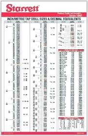 Reamer Drill Size Chart In Inches Reamer Drill Size Sgnpfj Info