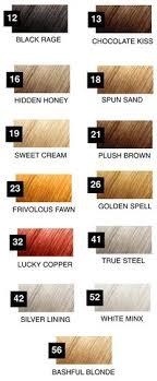 Fanci Full Mousse Color Chart Sbiroregon Org