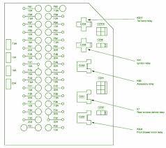 fuse box car wiring diagram page 171 2004 datsun quest central fuse box diagram