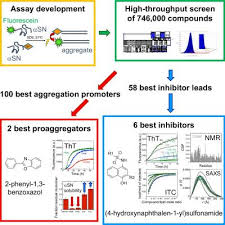 New High Throughput Screening Study May Open Up For Future